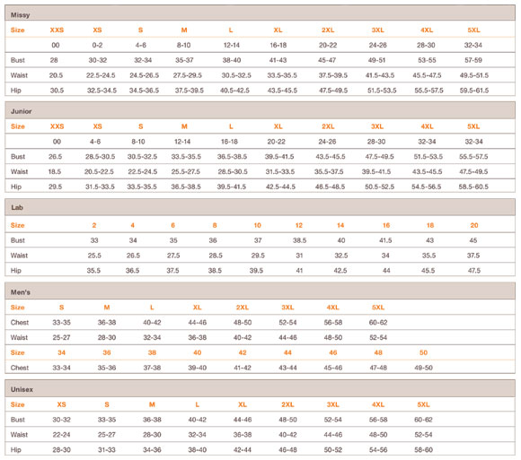Barco-Grey's Anatomy Size Chart